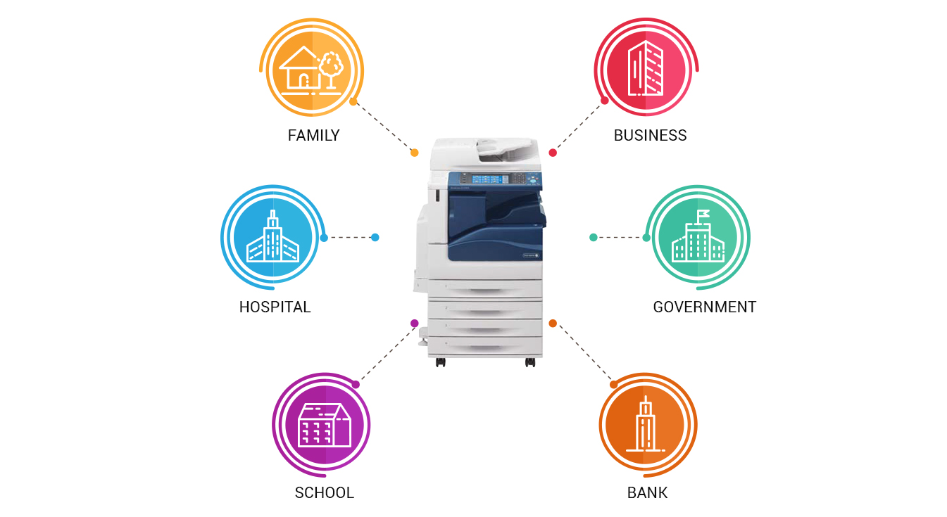 best-photocopy-machine-for-business-malaysia
